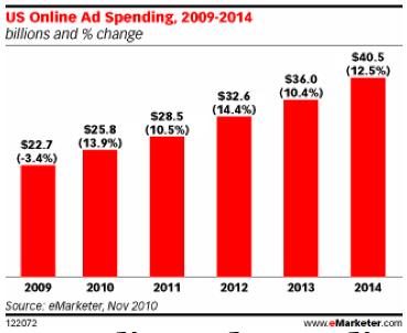 AOLがHuffington Postを3億ドルで買収 時代のはざまで揺れるメディアビジネス【湯川】