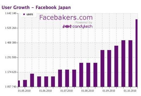 Facebookの話題が一気に増えてきた【ループス斉藤徹】