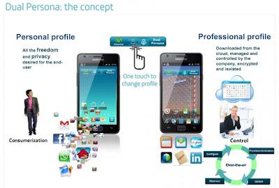Dual Persona Galaxy S II