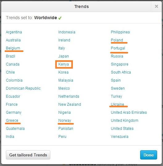 Twitter Trends Kenya