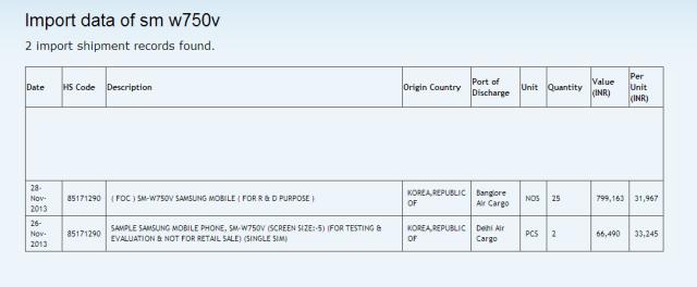 sm w750v   Export Data  Import Data  Price   Zauba