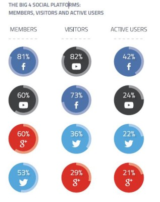 biggest-social-platforms-317x400