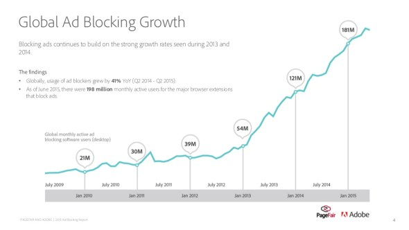 ad-block