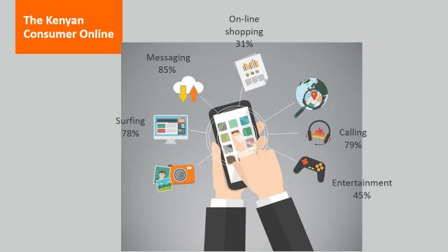 Jumia_Kenyan_Consumer_Online