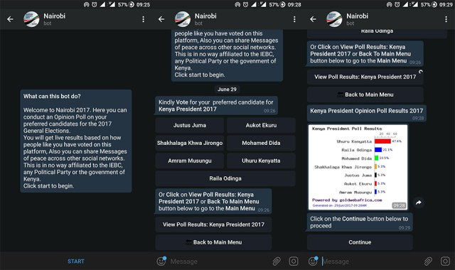 How a Kenyan Developer is Leveraging the Power of Telegram Bots for