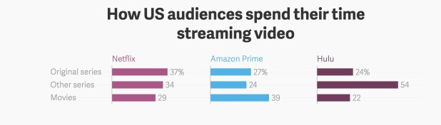 report from Hub Entertainment Research