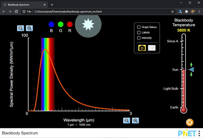 phET-blackwave-wavelength
