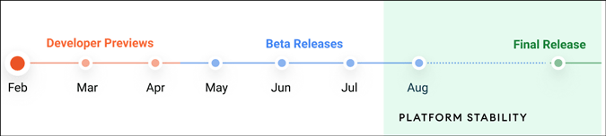 android 12 release cycle