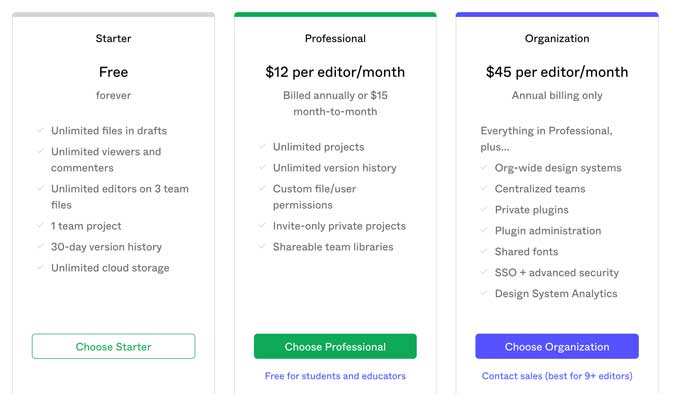 sketch pricing and plan comparison