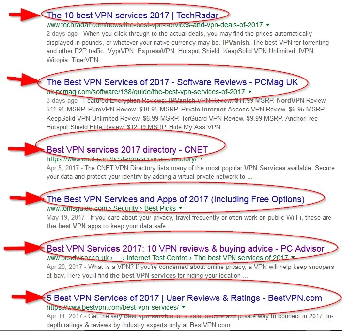 The Best VPN Service