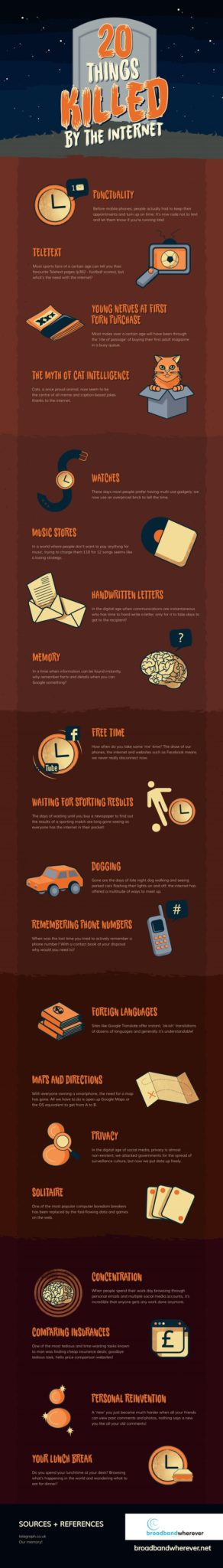 20 Things Killed By The Internet And Technology_techxerl