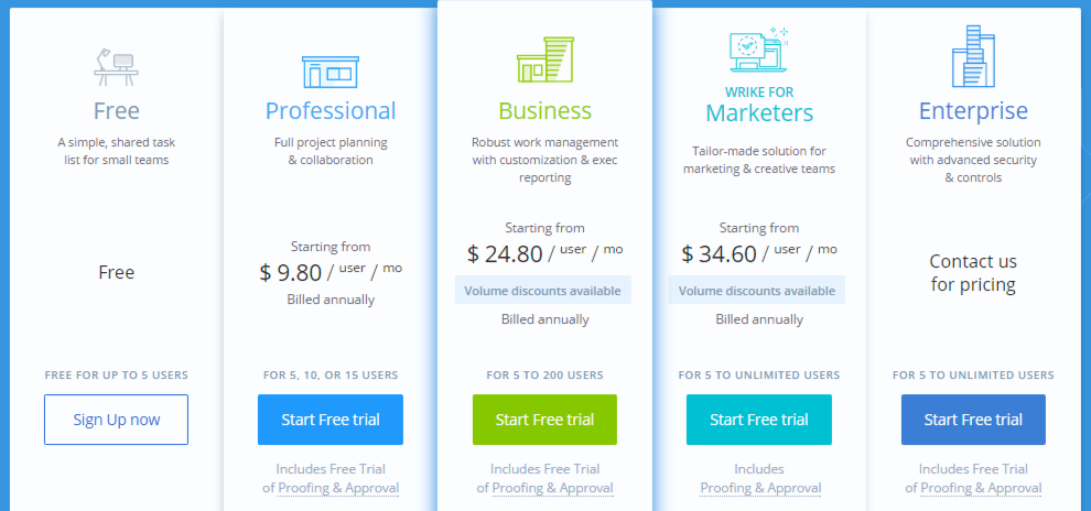 wrike pricing and plans
