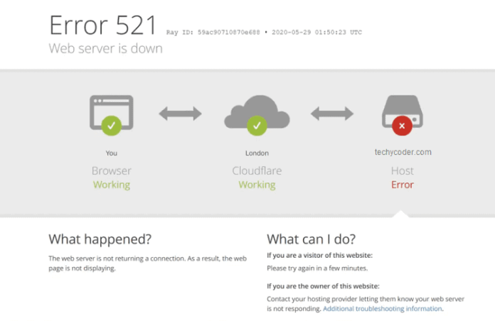 cloudflare error 521, fix error 521 web server is down, how to fix error 521 web server is down, the web server is down, An example of the Error 521 message