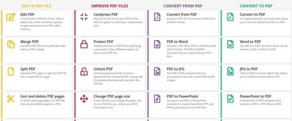 How to Password Protect PDF Files 7 Ways Updated