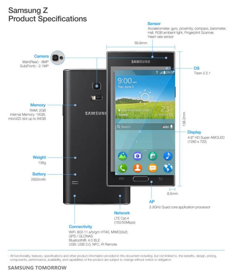 Samsung Z Specs