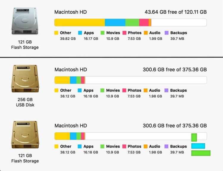 tardisk-techzei-storage