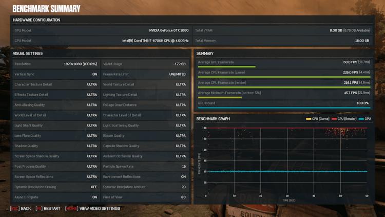 gears-of-war-4-techzei-benchmark-summary