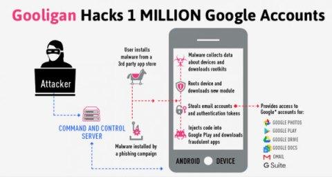 Gooligan Hack