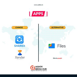 Best-Chinese-Apps-and-Its-Alternative-Addox-Media-Hub-Files by Google (Best Alternative for Xender, ShareIt)