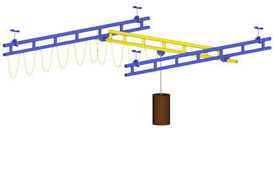 Ceiling Mounted Bridge Crane | TECNADirect.com