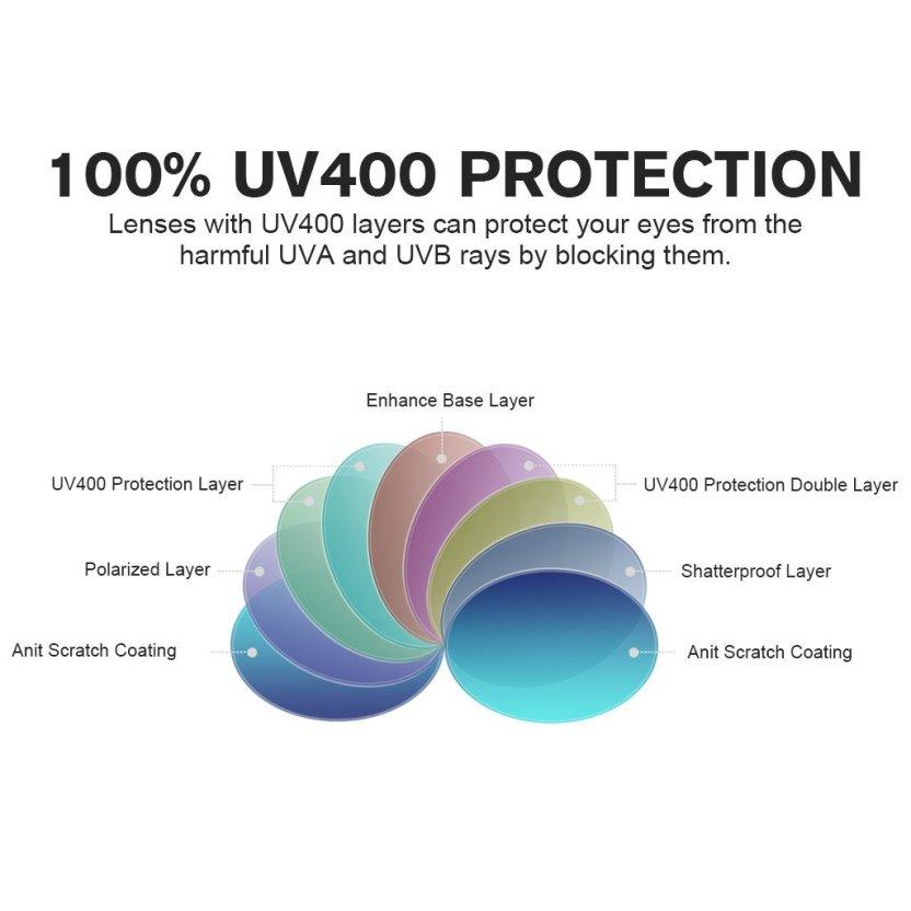 proteccion UV400