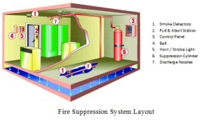 Suppression System Layout (1)