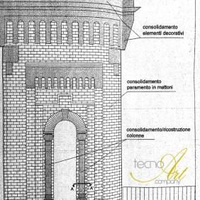 Progettazione Chiesa