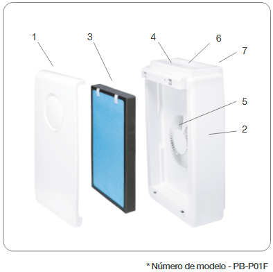 Si estás pensando en mejorar el aire de tu hogar, te presentamos el Purificador de Aire Pro Breeze 5 en 1 - Imagen 17 - TECNOFRIKIS