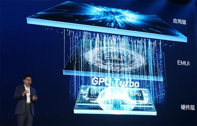 Tecnologia GPU Turbo da Huawei
