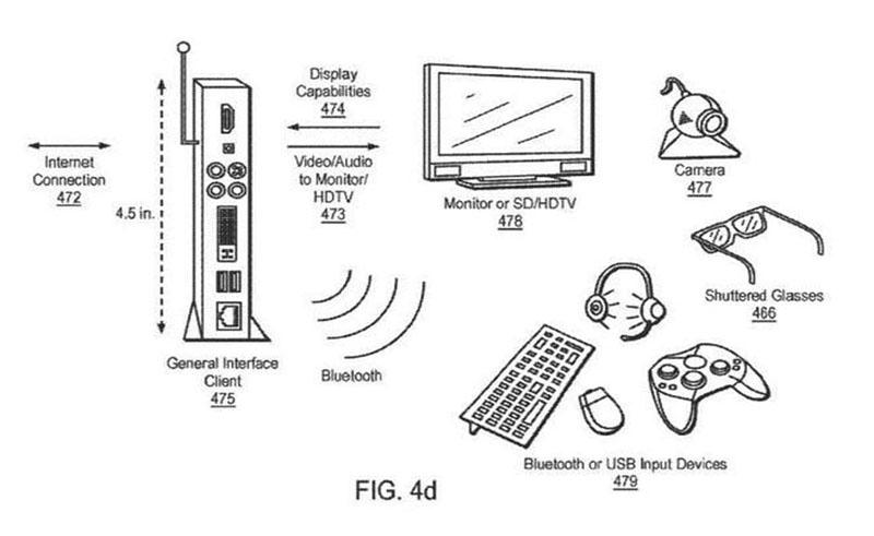 Nova patente da Sony revela que PS5 pode ganhar serviço de streaming de jogos parecido com o Google Stadia