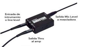 conexion de la  caja directa