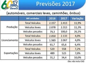 previsoes2017