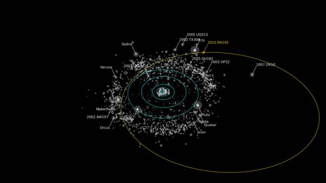 Tecnopia-2015-RR245-nuevo-planeta-enano-en-el-sistema-solar_image640_