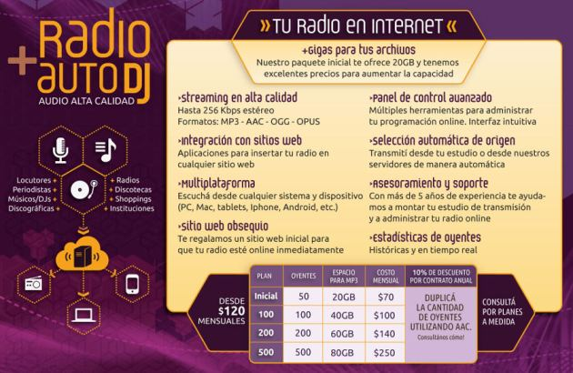 TecnoSoul Radios + AutoDJ