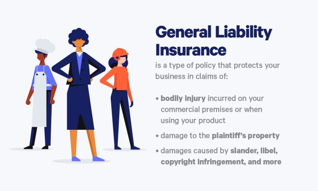 General Liability Insurance Coverage for Small Business