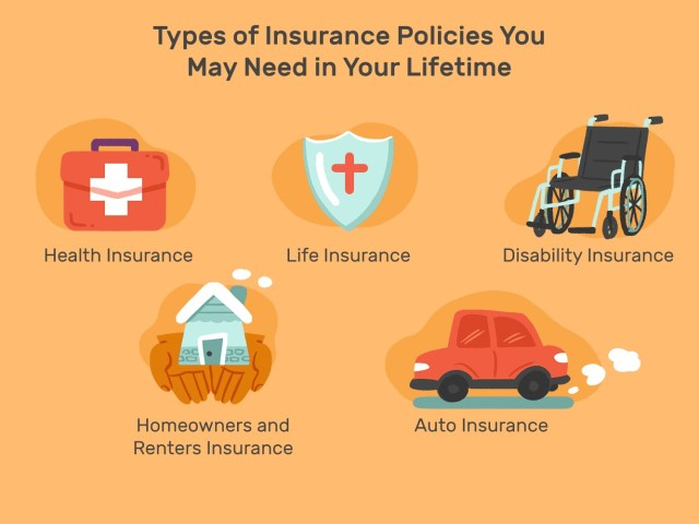 Local Insurance Companies near me