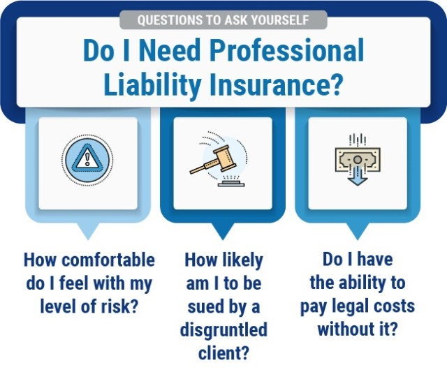 Why Do You Need Professional Liability Insurance?