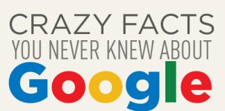 crazy things about Google