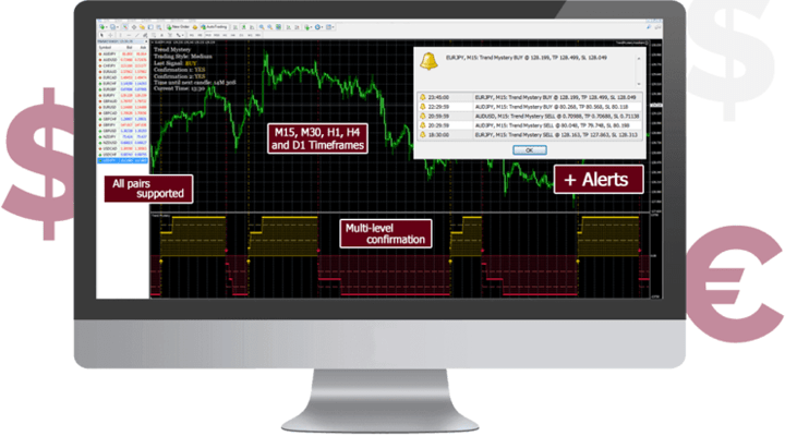 Trend Mystery Forex Trading Tool