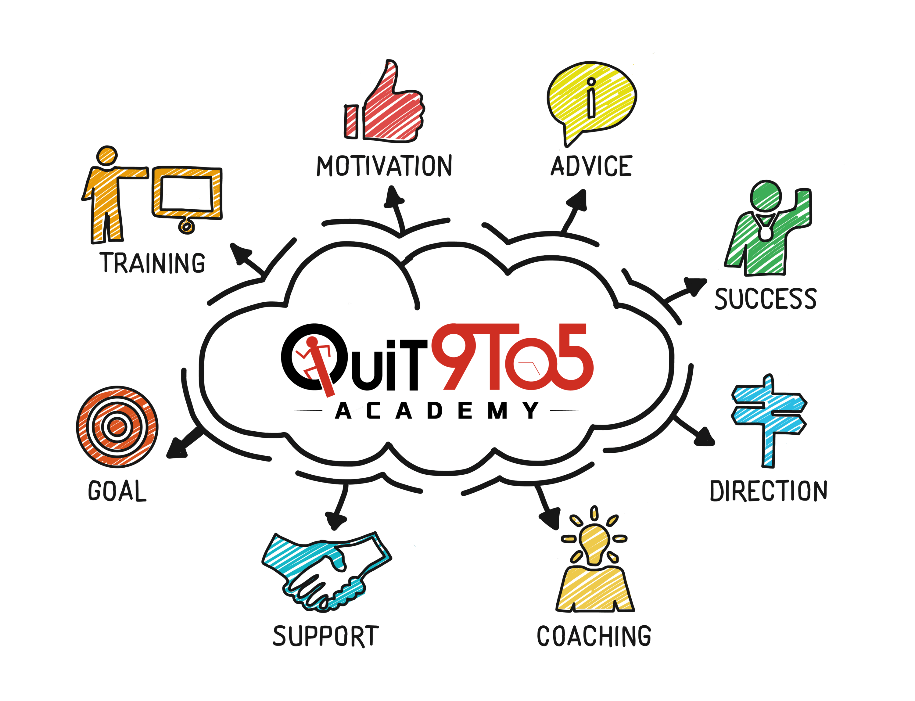 Quit 9 to 5 Academy Reviews