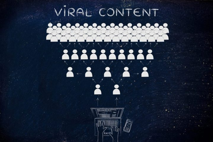 Shares In Your Next Blog Article