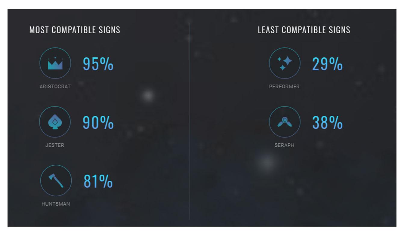 Astro-Elements-Profile-compatible