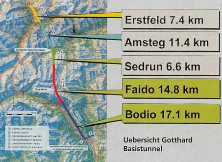 Alp Transit Ticino