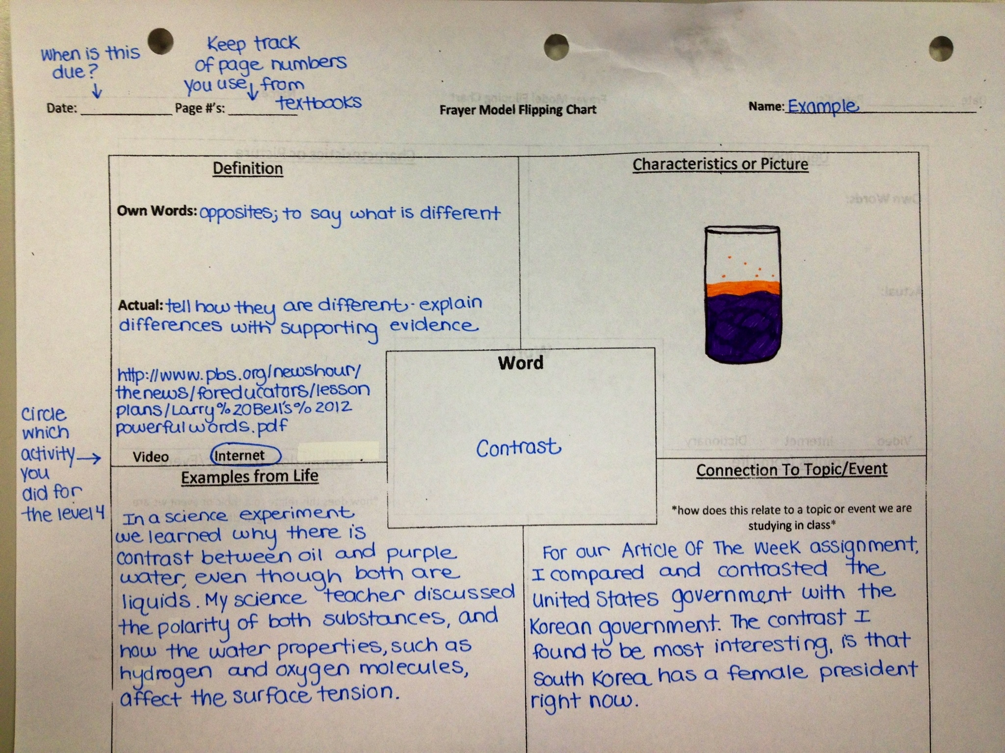 Create Your Own Frayer Model Ted 634 Vocabulary