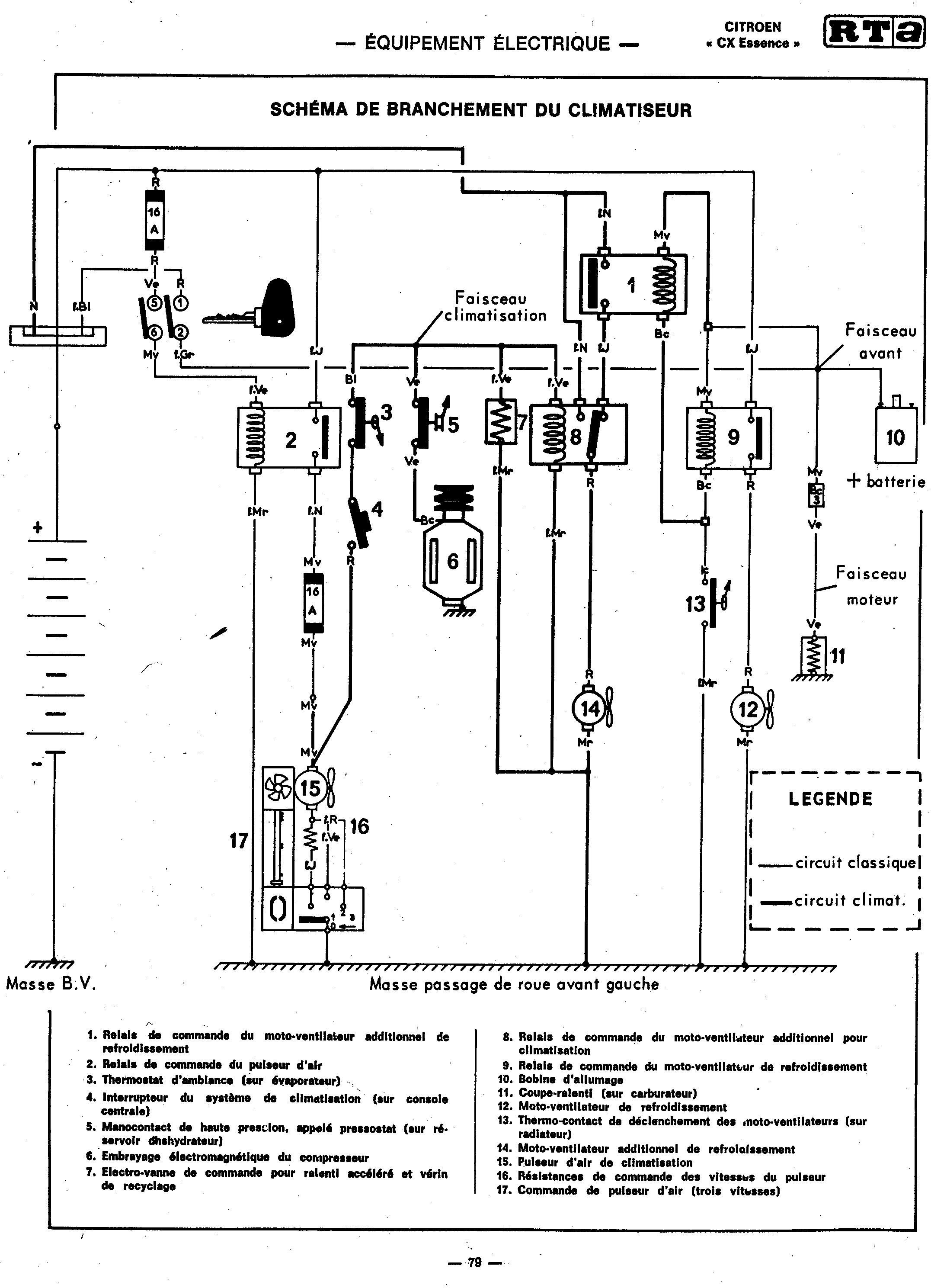 Clim Diagram By Rta