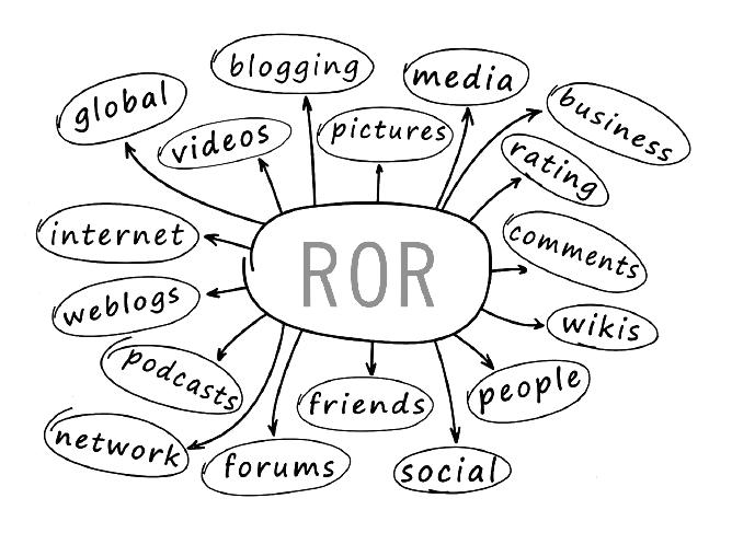 ROR Book logo