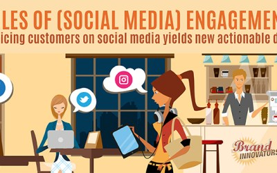 The New Rules of (Social Media) Engagement… Ted Rubin and @NetBase ~via @Brand_Innovator