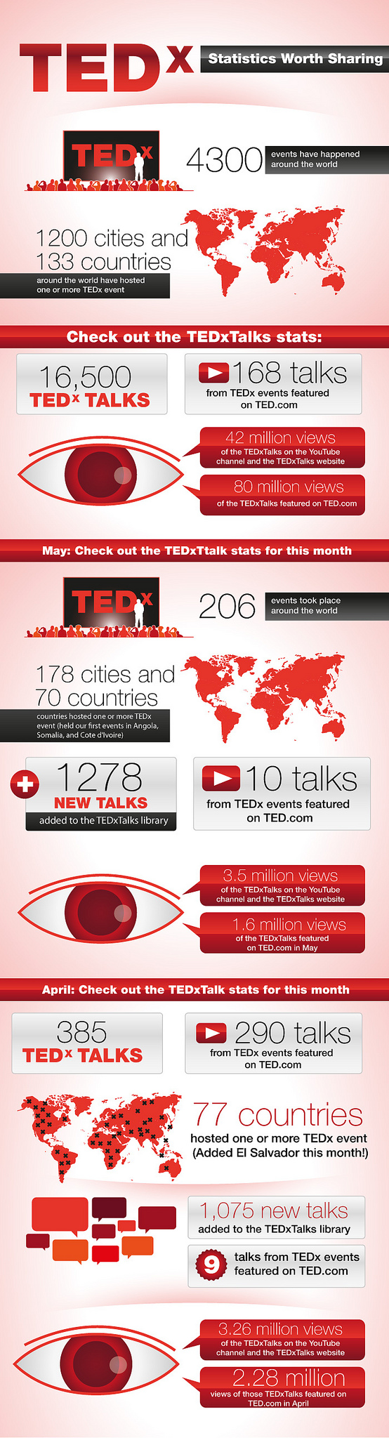 TEDx image with stats 2015