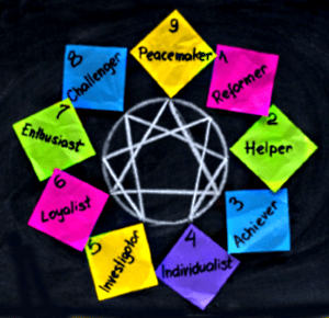 Kuiz personaliti, ujian kenali diri – The 'crazy' enneagram