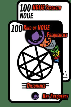 min-Anatomy of Noise